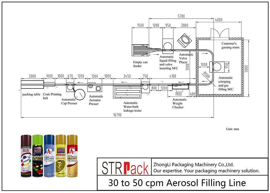 Аеросолна линија за пуњење од 30 до 50 цпм