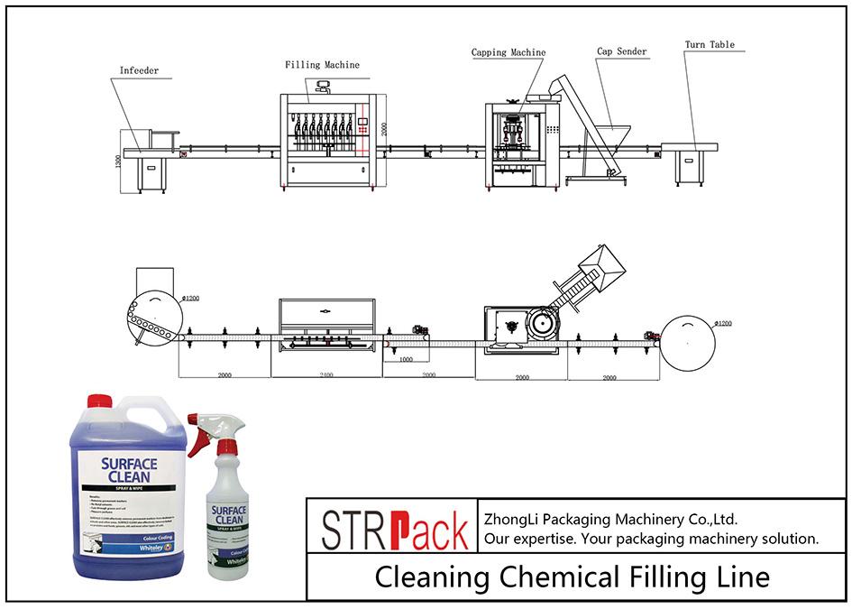 Линија за аутоматско чишћење хемијским пуњењем