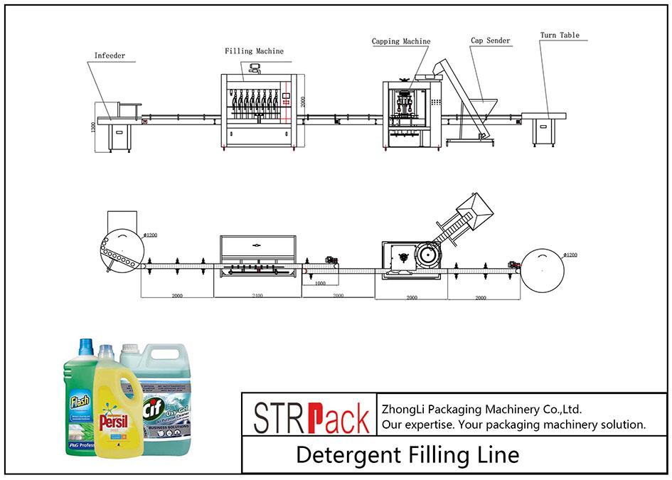 Аутоматска линија за пуњење детерџената