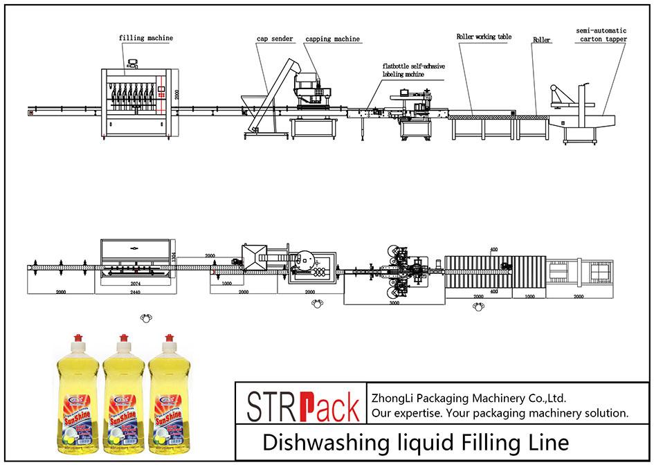 Аутоматска линија за прање течности за прање посуђа