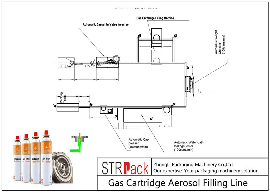 Аутоматска линија за пуњење аеросола уложака за гас