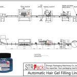 Аутоматска линија за пуњење гела за косу