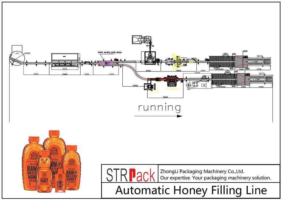 Аутоматска линија за пуњење меда