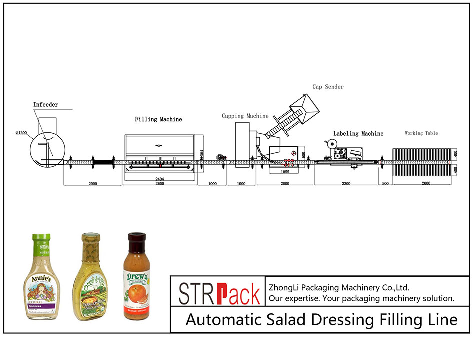 Аутоматска линија за доливање салате