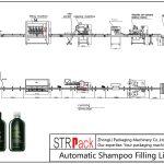 Аутоматска линија за пуњење шампона