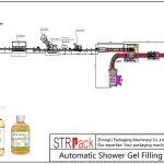 Аутоматска линија за пуњење гела за туширање