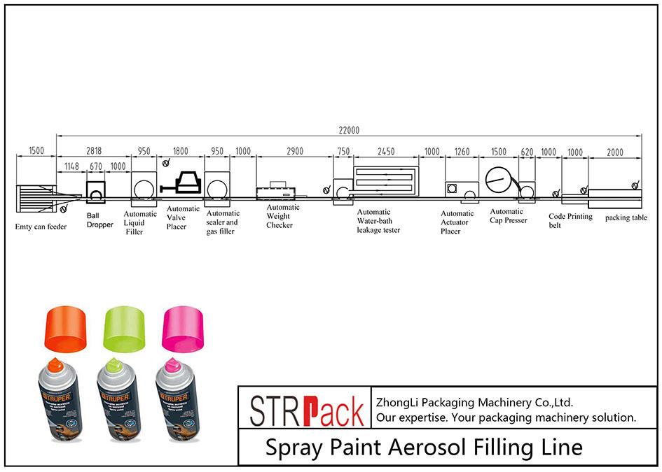 Аутоматска линија за пуњење аеросола у спреју